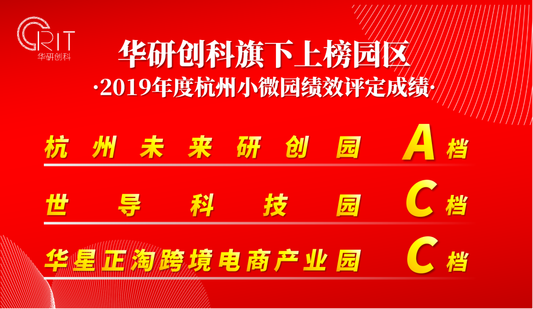 华研创科旗下三座bet9会员网站在杭州小微园绩效评价中取得优异成绩
